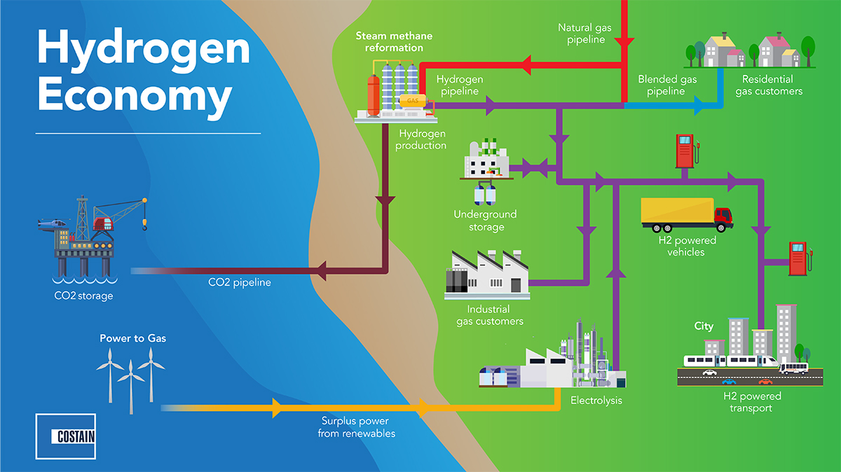 Hydrogen_oil and gas map